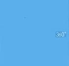 360° 2004